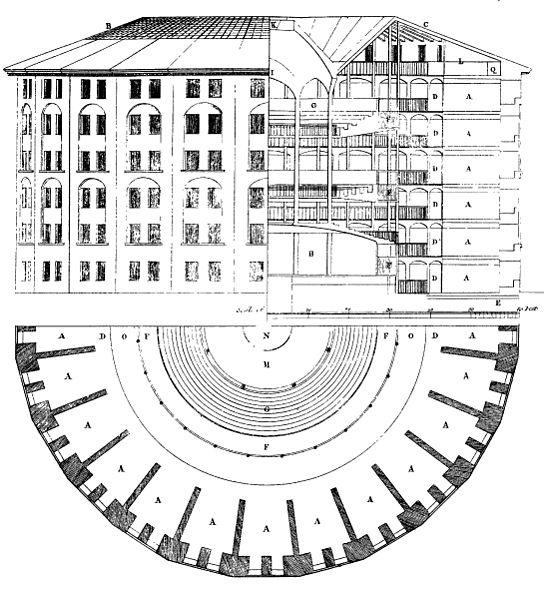 544px-Panopticon